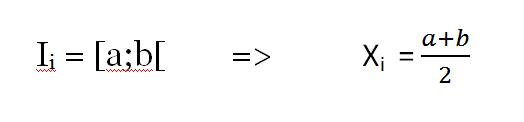 Como Calcular El Numero De Intervalos De Clase